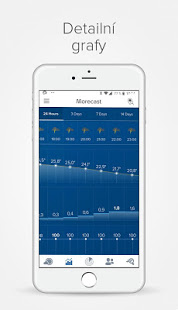 Počasí, Meteo Radar a Widget - Morecast PC
