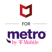 McAfee® Security for Metro® PC