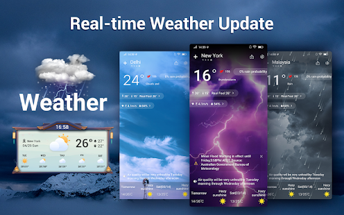 Weather Forecast PC